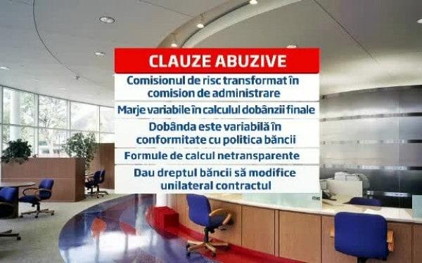 Clauza abuziva contract inchis credit achitat