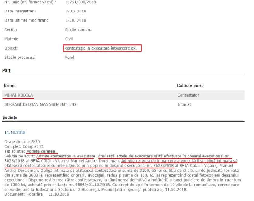 Executat Silit Serraghis Loan Management Ltd