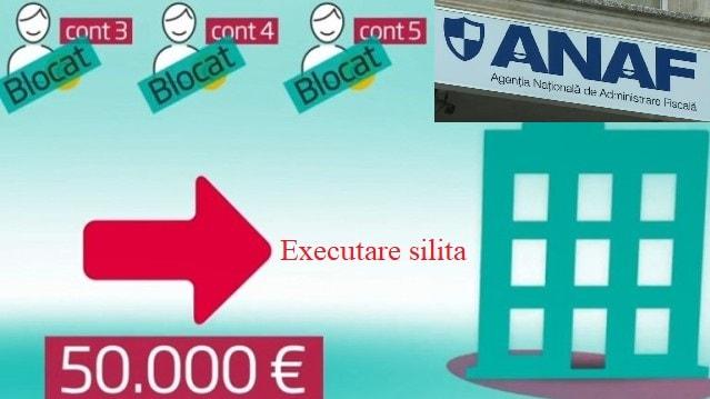 contestatie executare silita anaf Executarea Silita Inceputa De Anaf